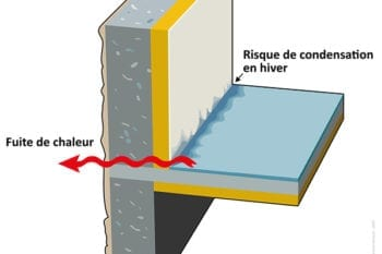Thermeco : Béton isolant structurel
